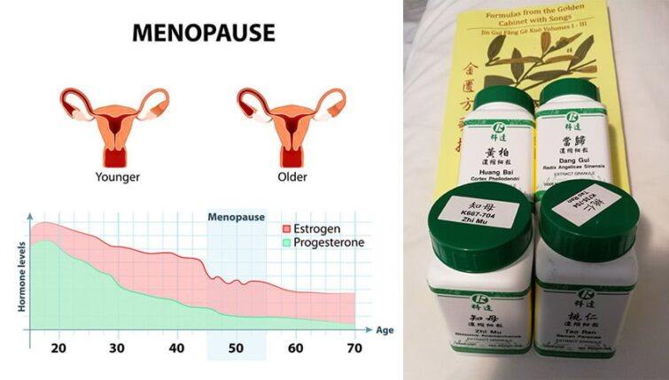 Chinese-herbs-for-menopause